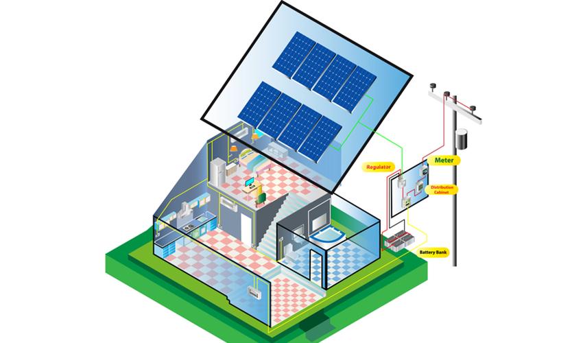 Solar_DesignGrid